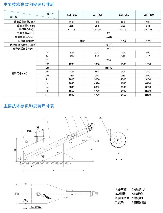 LSF型砂水分离器