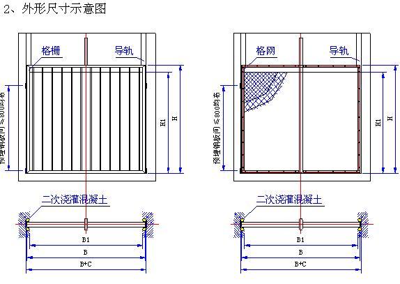 PLG、PWG型平板格栅、格网