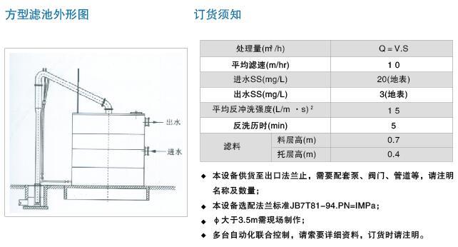 XGZJ型重力式无阀过滤器