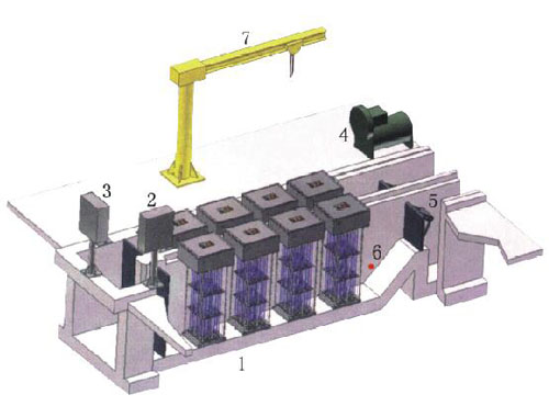 UV―P、UV―Z型紫外线消毒杀菌设备