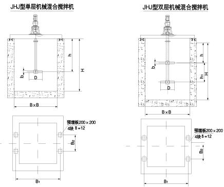JHJ型机械混合式搅拌机