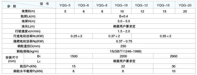 YQG型桥式刮泥机