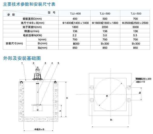 TJJ型推进式搅拌机