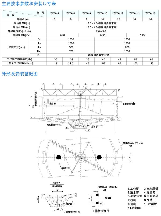 ZCG型悬挂式中心传动刮泥机
